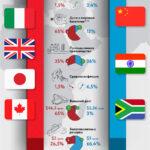 Мировой экономике грозит новый глобальный кризис