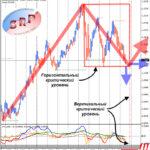 """Эксперты: крах евро может стать локомотивом """"конца света"""""""